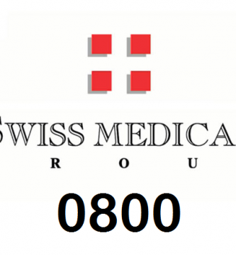 Swiss Medical teléfono 0800 Argentina
